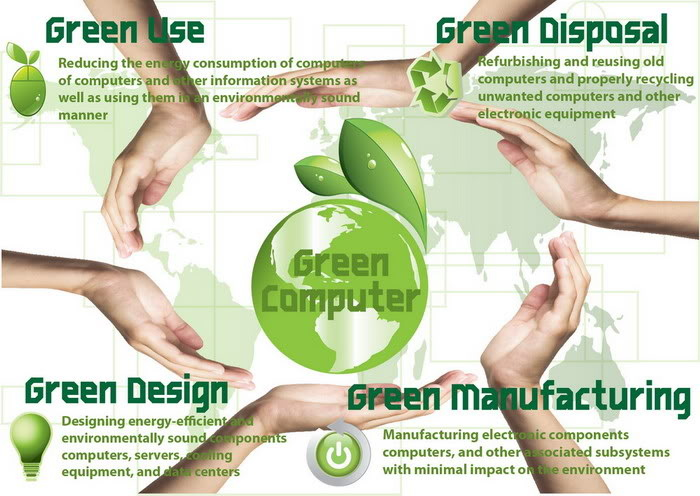 environmental sustainability practices with ict Sustainability by ict  sustainability in ict  irrelevant or false or • greenwash can lead to the continuation of negative environmental practices,.